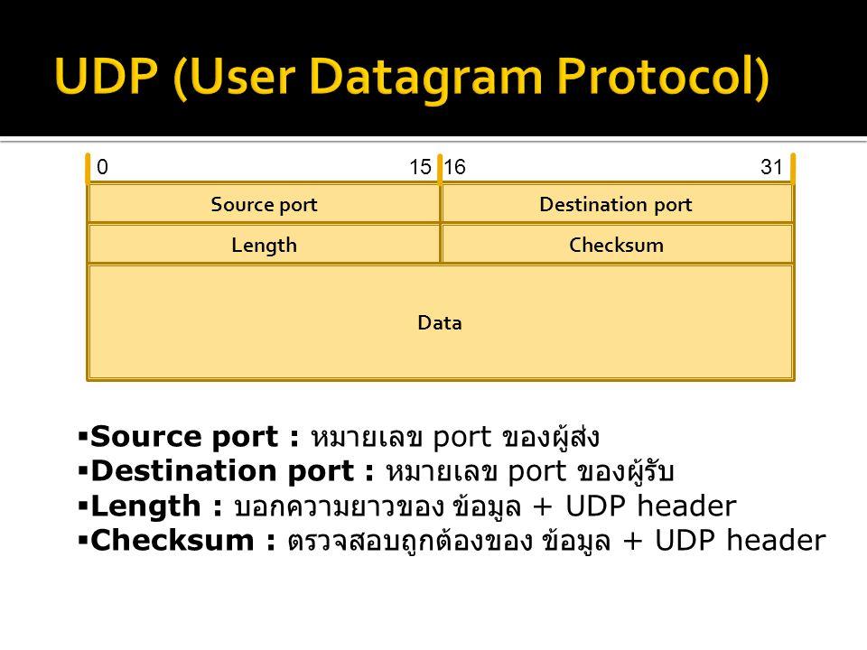 Source portDestination port LengthChecksum Data 0151631  Source port : หมายเลข port ของผู้ส่ง  Destination port : หมายเลข port ของผู้รับ  Length : บอกความยาวของ ข้อมูล + UDP header  Checksum : ตรวจสอบถูกต้องของ ข้อมูล + UDP header
