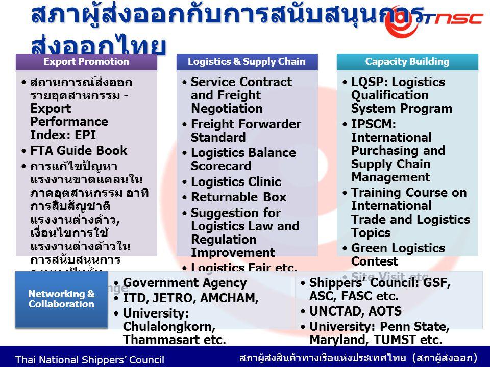Thai National Shippers' Council สภาผู้ส่งสินค้าทางเรือแห่งประเทศไทย ( สภาผู้ส่งออก ) สภาผู้ส่งออกกับการสนับสนุนการ ส่งออกไทย Government Agency ITD, JETRO, AMCHAM, University: Chulalongkorn, Thammasart etc.