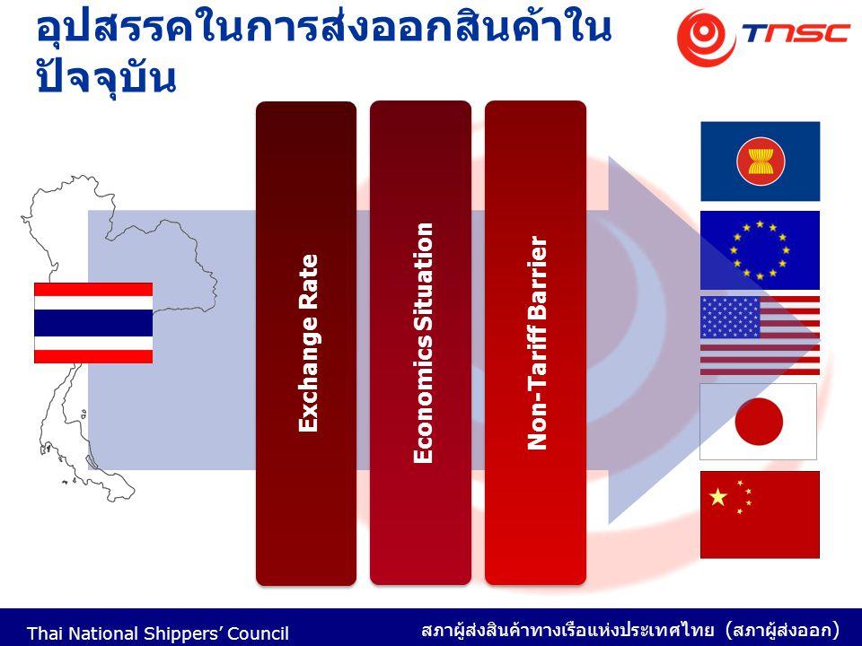 Thai National Shippers' Council สภาผู้ส่งสินค้าทางเรือแห่งประเทศไทย ( สภาผู้ส่งออก ) อุปสรรคในการส่งออกสินค้าใน ปัจจุบัน Exchange Rate Economics Situation Non-Tariff Barrier