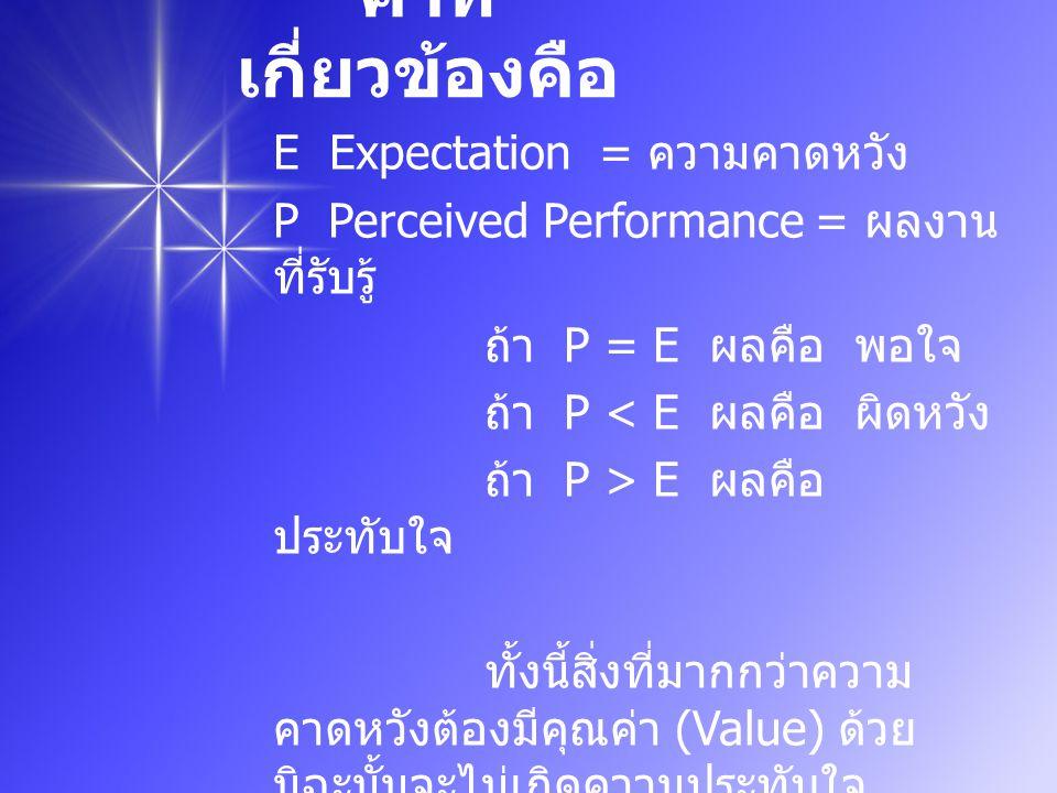 คำที่ เกี่ยวข้องคือ E Expectation = ความคาดหวัง P Perceived Performance = ผลงาน ที่รับรู้ ถ้า P = E ผลคือ พอใจ ถ้า P < E ผลคือ ผิดหวัง ถ้า P > E ผลคือ ประทับใจ ทั้งนี้สิ่งที่มากกว่าความ คาดหวังต้องมีคุณค่า (Value) ด้วย มิฉะนั้นจะไม่เกิดความประทับใจ