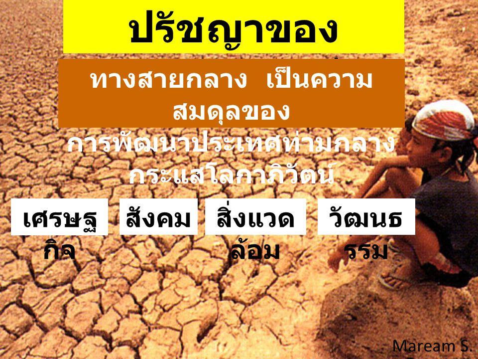 เศรษฐกิจพอเพียง กับ โลกาภิวัตน์ Maream S. 13/7/2012