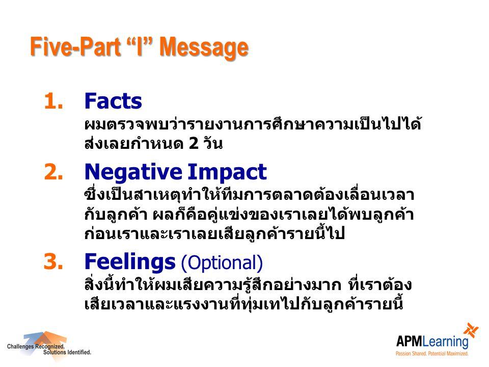 """Five-Part """"I"""" Message 1.Facts ผมตรวจพบว่ารายงานการศึกษาความเป็นไปได้ ส่งเลยกำหนด 2 วัน 2.Negative Impact ซึ่งเป็นสาเหตุทำให้ทีมการตลาดต้องเลื่อนเวลา ก"""