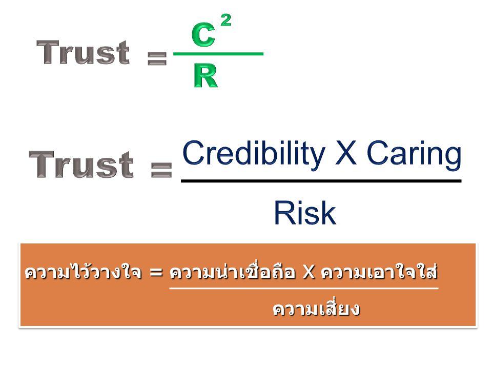 ความไว้วางใจ = ความน่าเชื่อถือ x ความเอาใจใส่ ความเสี่ยง ความเสี่ยง ความไว้วางใจ = ความน่าเชื่อถือ x ความเอาใจใส่ ความเสี่ยง ความเสี่ยง