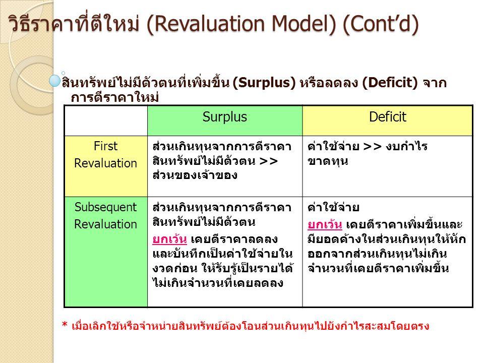 วิธีราคาที่ตีใหม่ (Revaluation Model) (Cont'd) สินทรัพย์ไม่มีตัวตนที่เพิ่มขึ้น (Surplus) หรือลดลง (Deficit) จาก การตีราคาใหม่ * เมื่อเลิกใช้หรือจำหน่า
