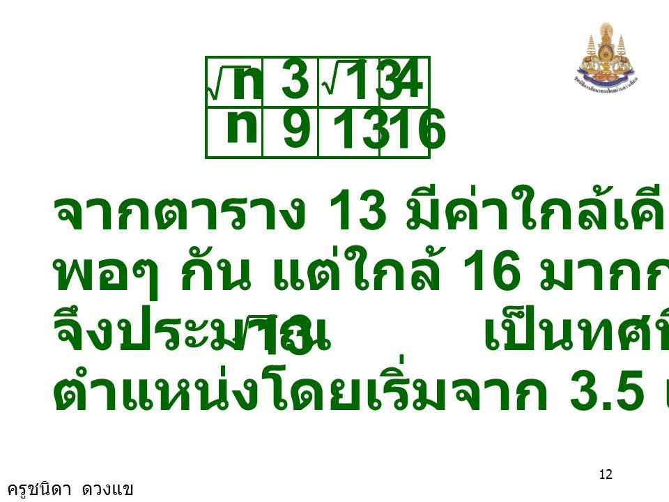 ครูชนิดา ดวงแข 11 จำนวนเต็มบวกสองจำนวนคือ 3 และ 4 แสดงได้ดังนี้ 3 9 1316 4 n n 13 เป็นจำนวนอตรรกยะซึ่งอยู่ระหว่าง 13 ตัวอย่าง การหาค่าประมาณของ 13