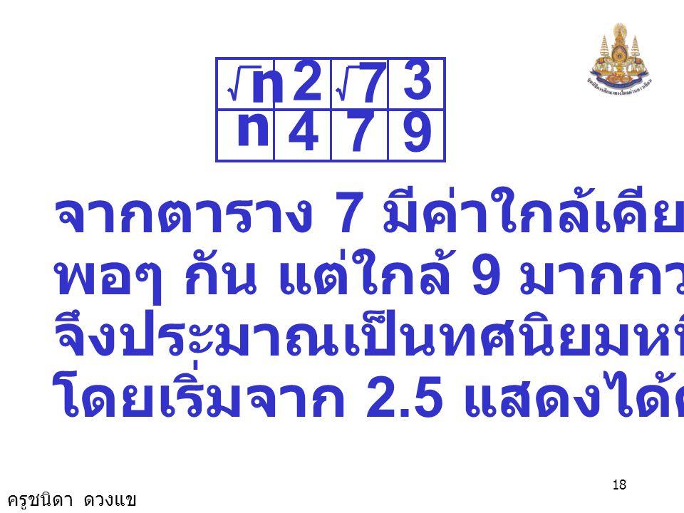 ครูชนิดา ดวงแข 17 หาค่าประมาณเป็นทศนิยมสองตำแหน่ง 7 1) 7 เป็นจำนวนอตรรกยะซึ่งอยู่ระหว่าง จำนวนเต็มบวกสองจำนวนคือ 2 และ 3 แสดงได้ดังนี้ 2 4 79 3 n 7 n