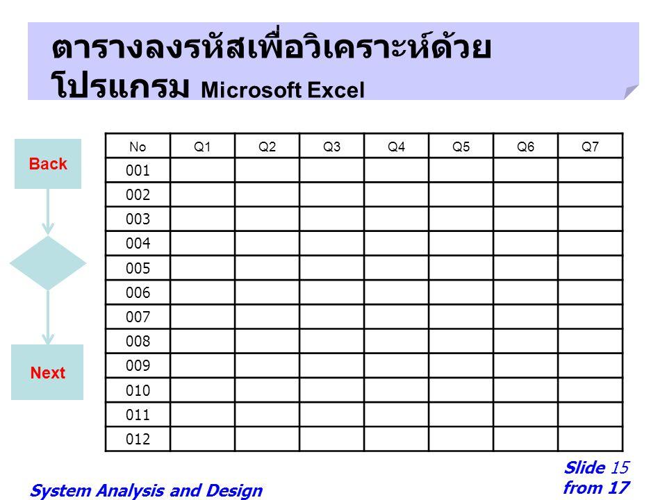 System Analysis and Design Slide 15 from 17 Next ตารางลงรหัสเพื่อวิเคราะห์ด้วย โปรแกรม Microsoft Excel Back NoQ1Q2Q3Q4Q5Q6Q7 001 002 003 004 005 006 0