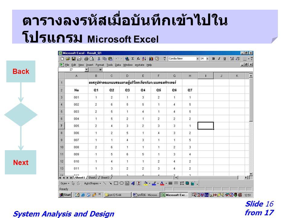 System Analysis and Design Slide 16 from 17 Next ตารางลงรหัสเมื่อบันทึกเข้าไปใน โปรแกรม Microsoft Excel Back