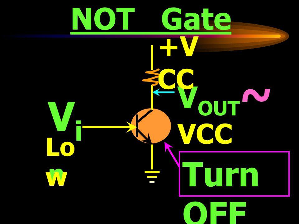 Transistor Inverters VinVin Ba se Emit ter Colle ctor V O UT +V CC