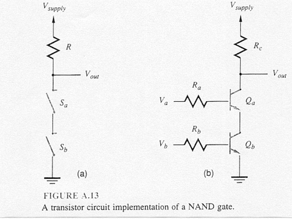 NAND Gate +V CC V O UT V1V1 V2V2 เชื่อมต่อ แบบ อนุกรม