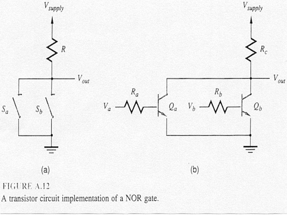 NOR Gate +V CC V O UT V2V2 V1V1 เชื่อมต่อ แบบ ขนาน