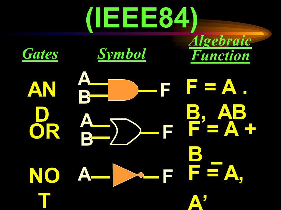 ตัวอ ย่าง A AND B เขียน แทนด้วย A. B A OR B เขียนแทน ด้วย A + B NOT A เขียนแทน ด้วย A