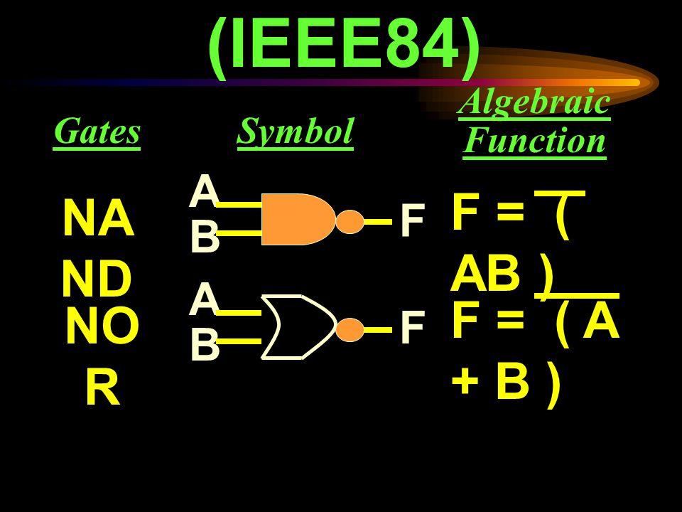 IEEE Std91 (IEEE84) GatesSymbol Algebraic Function AN D A B F F = A.