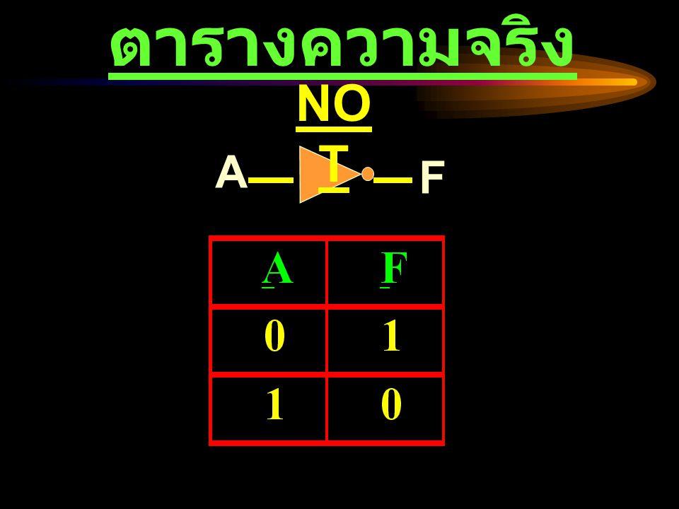IEEE Std91 (IEEE84) GatesSymbol Algebraic Function NA ND A B F F = ( AB ) NO R A B F F = ( A + B )