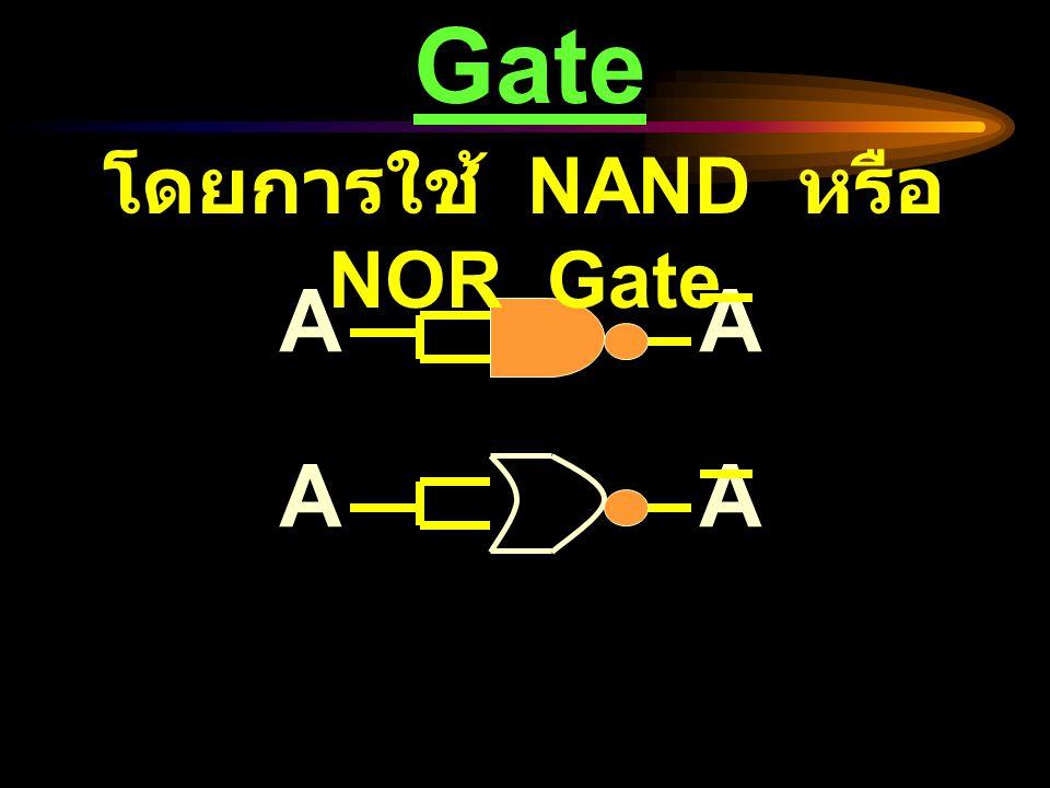 ตัวอย่าง การสร้าง ฟังก์ชั่นแบบบูล เขียนตารางความจริงของ ฟังก์ชั่น สร้าง Input Signal ที่มีค่า ตรงข้ามด้วย Inverter สร้าง AND Gate ที่ให้ ผลลัพธ์เป็น 1 เชื่อม AND Gate กับ Input Signal ที่เหมาะสม ส่งผลลัพธ์ที่ได้จาก AND Gate ทั้งหมด ไปให้ OR Gate
