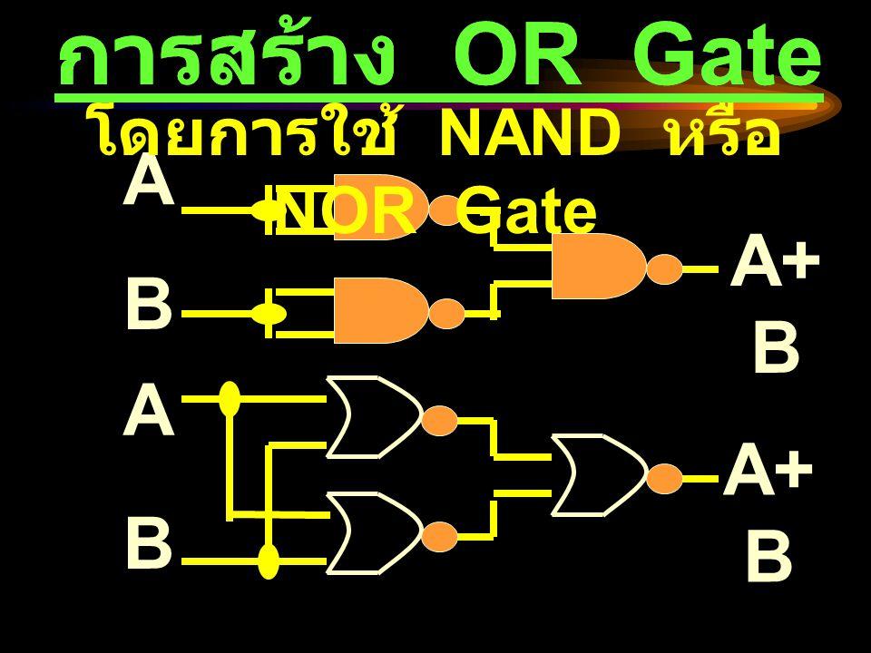 การสร้าง AND Gate A A ABAB ABAB โดยการใช้ NAND หรือ NOR Gate การสร้าง AND Gate B B