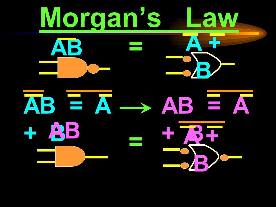 การสร้าง OR Gate A A A+BA+B A+ B โดยการใช้ NAND หรือ NOR Gate การสร้าง OR Gate B B