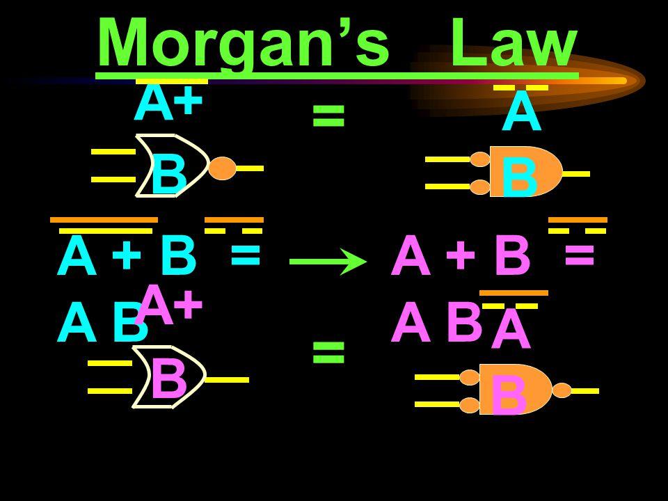 จาก De Morgan ' s Law AB = A + B AB = A + B = A + B = A + B