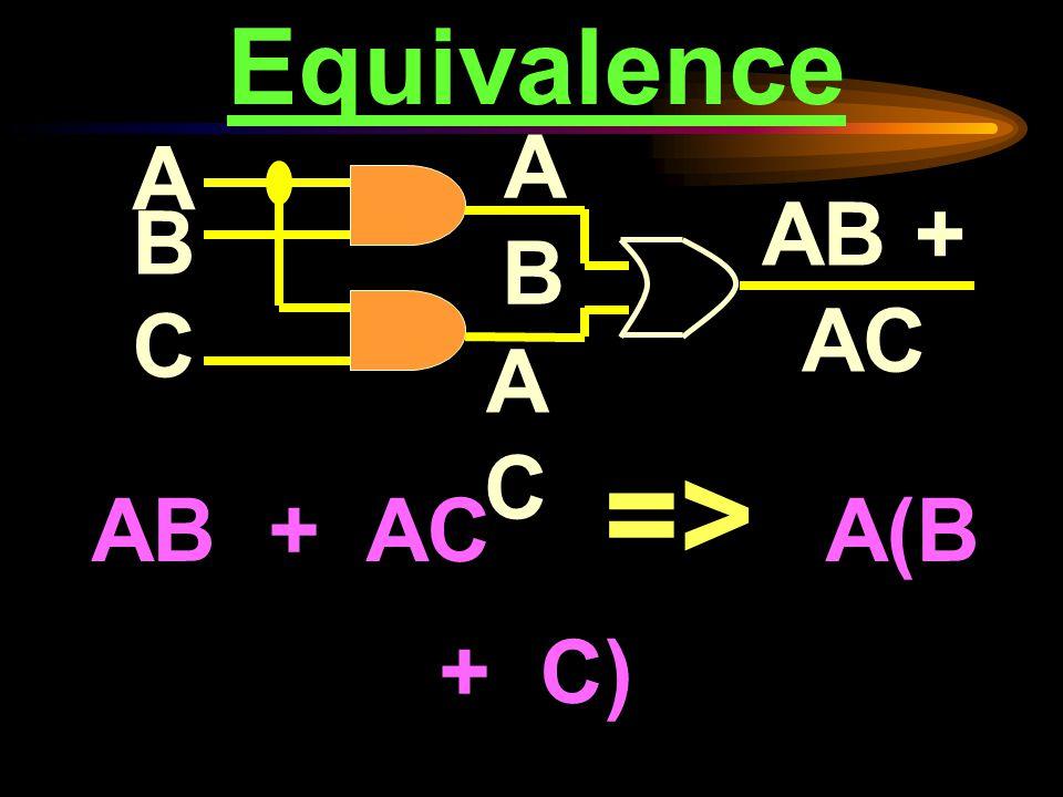 จาก De Morgan ' s Law ABAB = A+ B A + B = A B A + B = A B = ABAB
