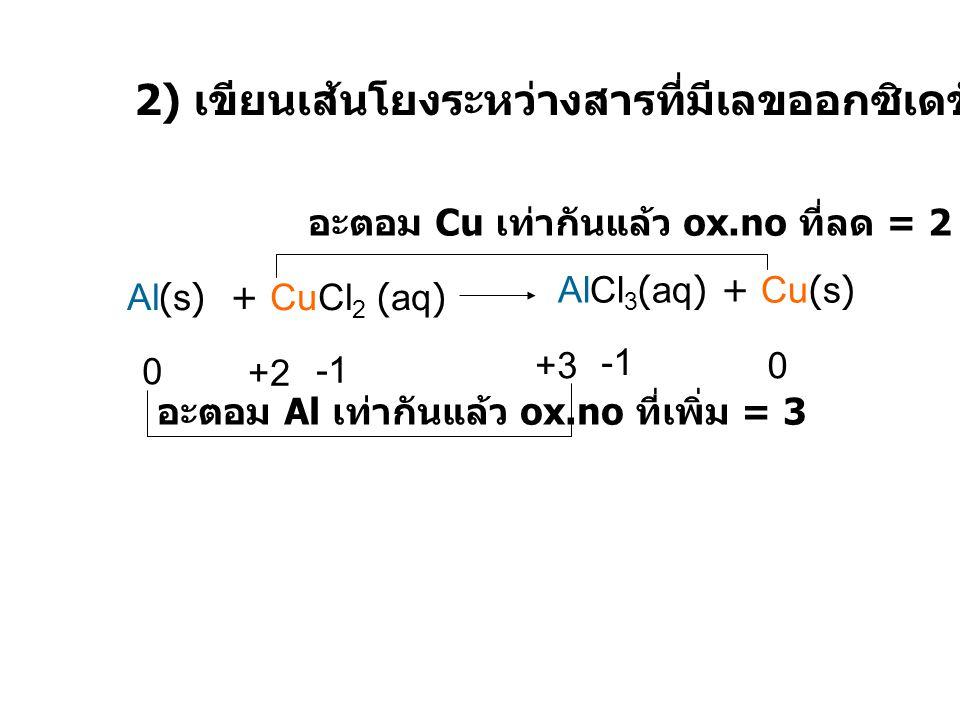 ขั้นที่ 3 หาตัวเลขที่เหมาะสมไปคูณเลขออกซิเดชันที่เพิ่มให้เท่ากับ เลขออกซิเดชันที่ลดโดยเติมเลข 2 หน้า Al และเติมเลข 3 หน้า Cu 2Al(s) + 3CuCl 2 (aq) 2AlCl 3 (aq) + 3Cu(s) 0 +2 +3 0 ox.no เพิ่มขึ้น = 3 x 2 = 6 ox.no ลดลง = 2 x 3 = 6