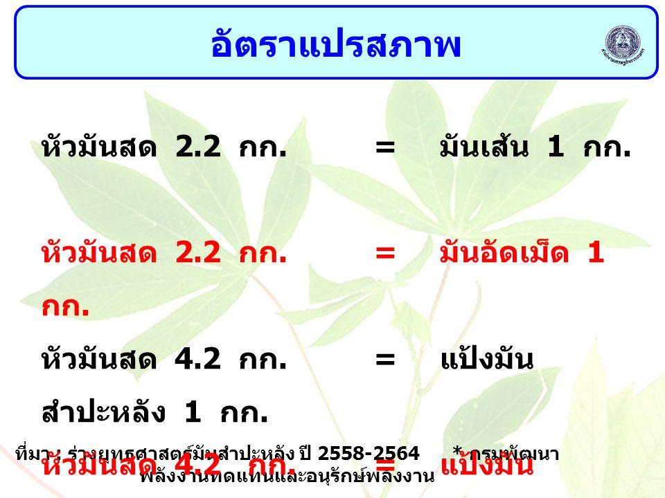 อัตราแปรสภาพ ที่มา : ร่างยุทธศาสตร์มันสำปะหลัง ปี 2558-2564 * กรมพัฒนา พลังงานทดแทนและอนุรักษ์พลังงาน หัวมันสด 2.2 กก.= มันเส้น 1 กก. หัวมันสด 2.2 กก.