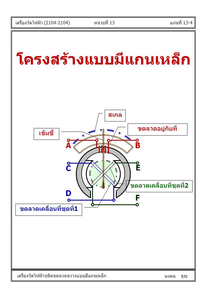 แผ่นที่ 13-4 โครงสร้างแบบมีแกนเหล็ก A B C D F E ขดลวดอยู่กับที่ ขดลวดเคลื่อนที่ชุดที่2 ขดลวดเคลื่อนที่ชุดที่1 สเกล เข็มชี้ หน่วยที่ 13 เครื่องวัดไฟฟ้า