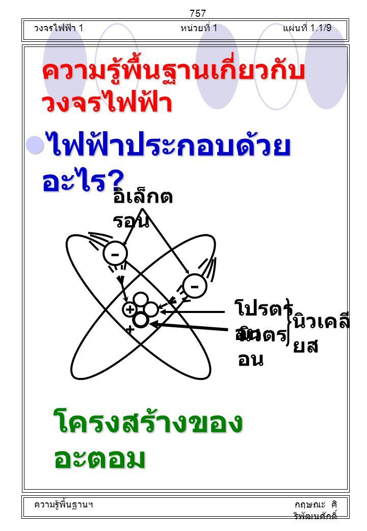 ความรู้พื้นฐานเกี่ยวกับ วงจรไฟฟ้า ไฟฟ้าประกอบด้วย อะไร ? ไฟฟ้าประกอบด้วย อะไร ? วงจรไฟฟ้า 1 หน่วยที่ 1 แผ่นที่ 1.1/9 ความรู้พื้นฐานฯกฤษณะ ศิ ริพัฒนศัก