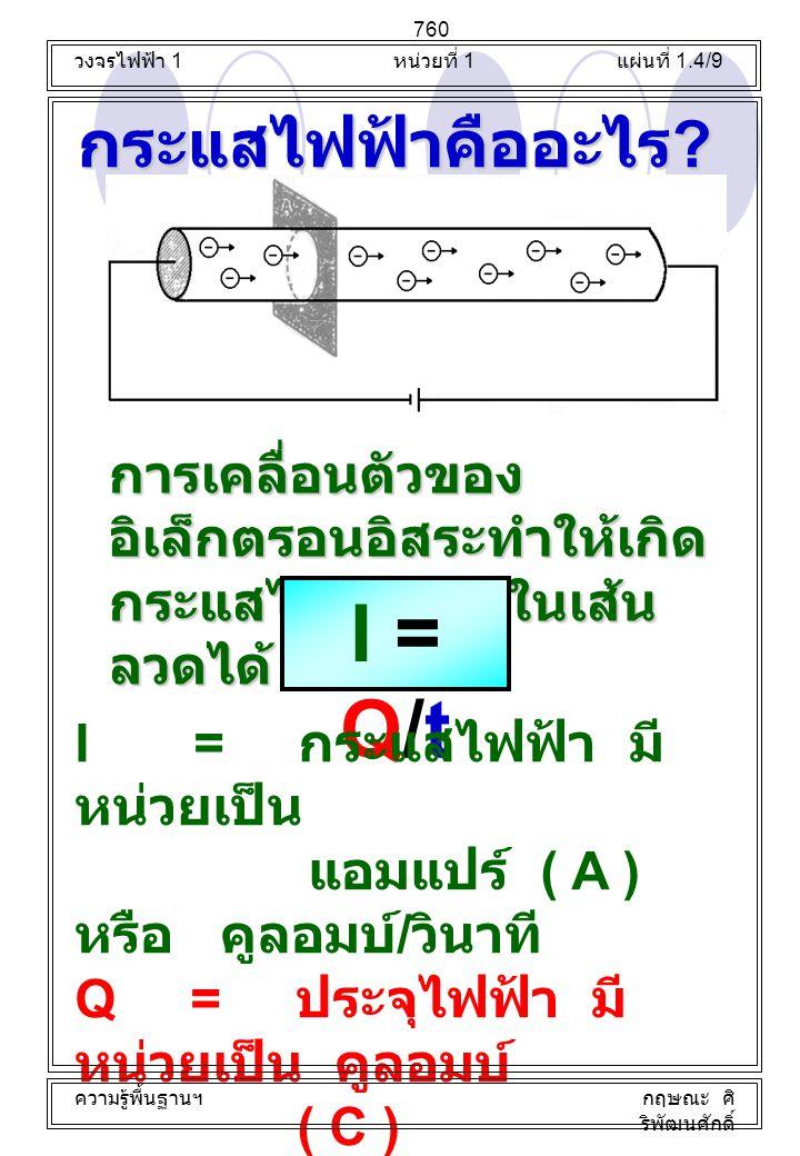 กระแสไฟฟ้าคืออะไร ? การเคลื่อนตัวของ อิเล็กตรอนอิสระทำให้เกิด กระแสไฟฟ้าไหลในเส้น ลวดได้ I = Q/t I = กระแสไฟฟ้า มี หน่วยเป็น แอมแปร์ ( A ) หรือ คูลอมบ