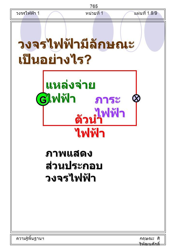 G แหล่งจ่าย ไฟฟ้า ตัวนำ ไฟฟ้า ภาระ ไฟฟ้า ภาพแสดง ส่วนประกอบ วงจรไฟฟ้า วงจรไฟฟ้ามีลักษณะ เป็นอย่างไร ? วงจรไฟฟ้า 1 หน่วยที่ 1 แผ่นที่ 1.9/9 ความรู้พื้น