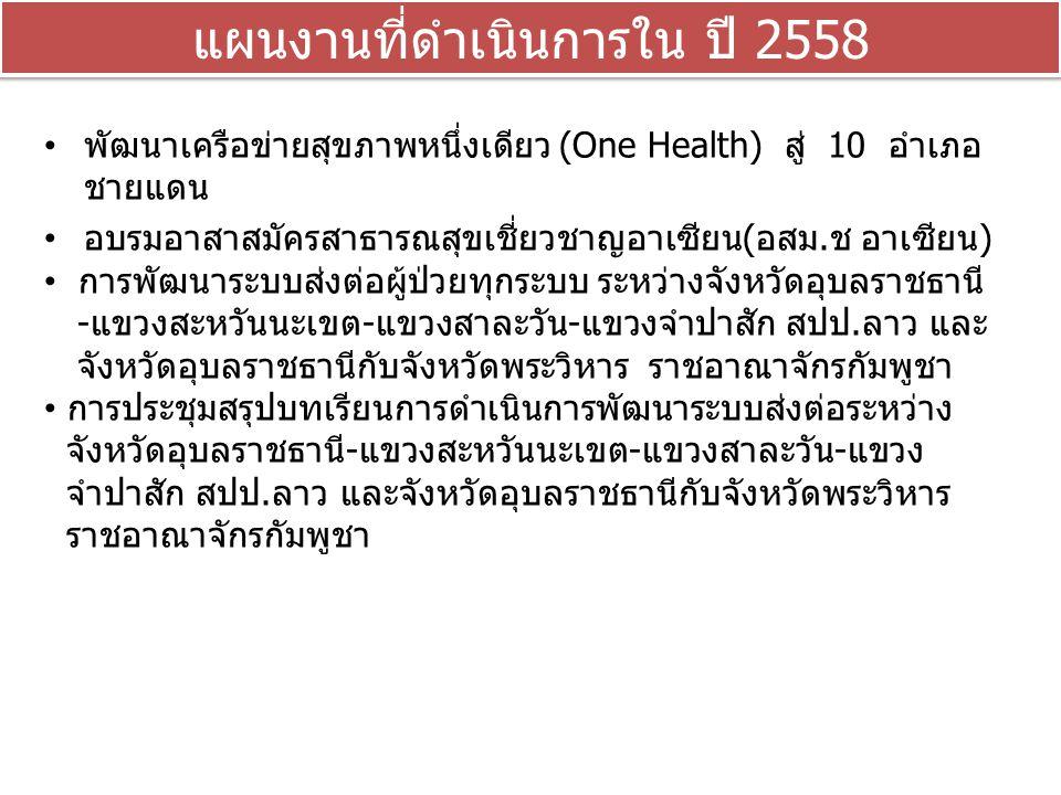 พัฒนาเครือข่ายสุขภาพหนึ่งเดียว (One Health) สู่ 10 อำเภอ ชายแดน อบรมอาสาสมัครสาธารณสุขเชี่ยวชาญอาเซียน(อสม.ช อาเซียน) การพัฒนาระบบส่งต่อผู้ป่วยทุกระบบ ระหว่างจังหวัดอุบลราชธานี -แขวงสะหวันนะเขต-แขวงสาละวัน-แขวงจำปาสัก สปป.ลาว และ จังหวัดอุบลราชธานีกับจังหวัดพระวิหาร ราชอาณาจักรกัมพูชา การประชุมสรุปบทเรียนการดำเนินการพัฒนาระบบส่งต่อระหว่าง จังหวัดอุบลราชธานี-แขวงสะหวันนะเขต-แขวงสาละวัน-แขวง จำปาสัก สปป.ลาว และจังหวัดอุบลราชธานีกับจังหวัดพระวิหาร ราชอาณาจักรกัมพูชา