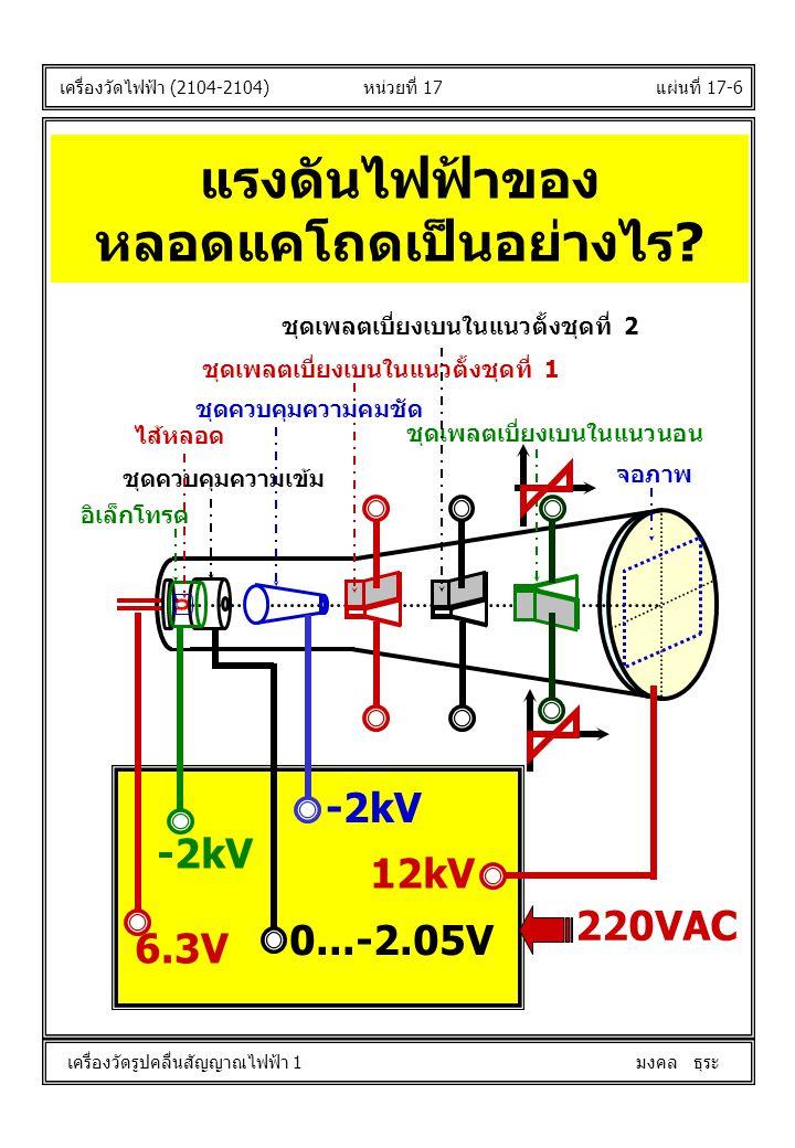 แผ่นที่ 17-6หน่วยที่ 17 เครื่องวัดไฟฟ้า (2104-2104) เครื่องวัดรูปคลื่นสัญญาณไฟฟ้า 1 มงคล ธุระ ไส้หลอด ชุดเพลตเบี่ยงเบนในแนวนอน ชุดเพลตเบี่ยงเบนในแนวตั