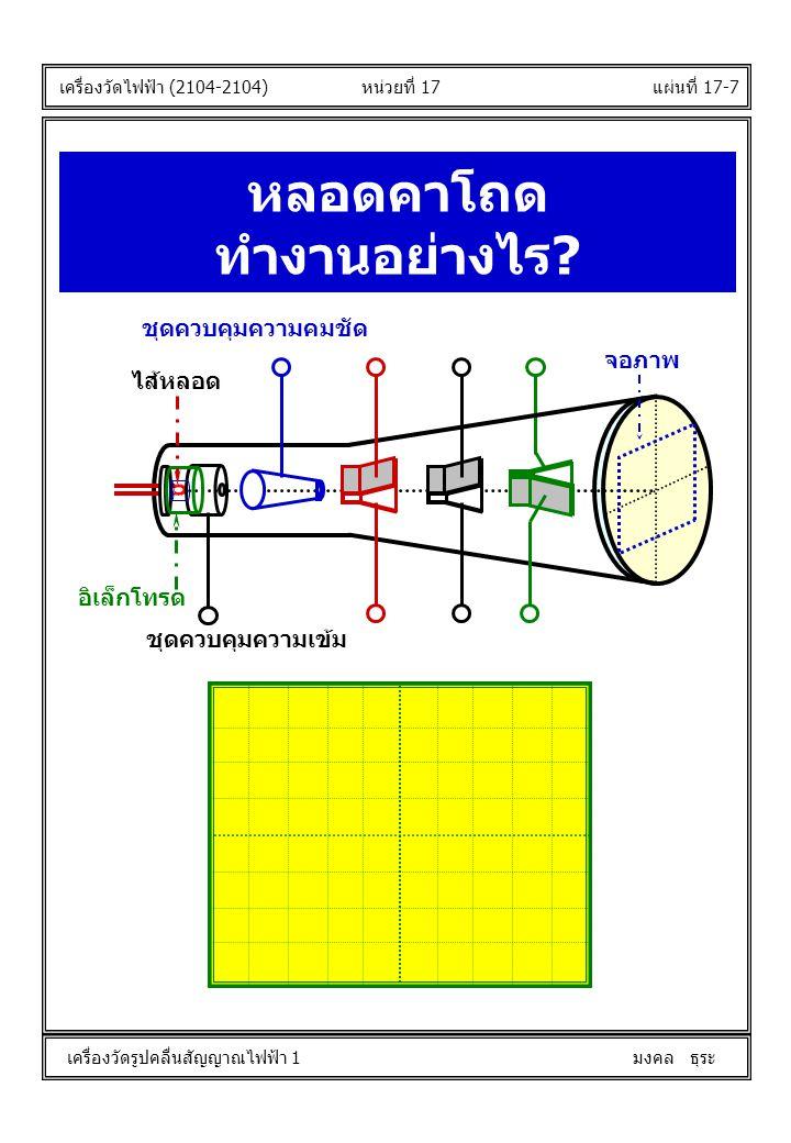 แผ่นที่ 17-7 หลอดคาโถด ทำงานอย่างไร? ไส้หลอด อิเล็กโทรด ชุดควบคุมความเข้ม ชุดควบคุมความคมชัด จอภาพ หน่วยที่ 17 เครื่องวัดไฟฟ้า (2104-2104) เครื่องวัดร