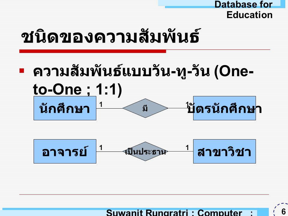 ชนิดของความสัมพันธ์  ความสัมพันธ์แบบวัน - ทู - เมนนี (One-to-Many ; 1:M) แม่ลูก มี 1M อาจารย์นักศึกษา เป็นที่ปรึกษา 1M Suwanit Rungratri : Computer Education : ARU 7 Database for Education