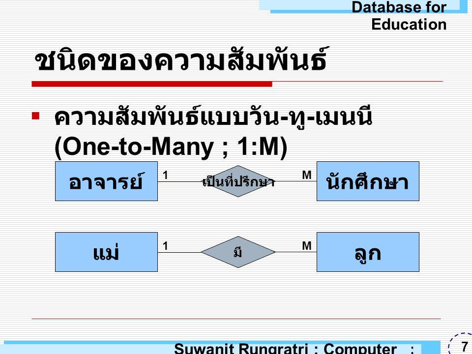 ชนิดของความสัมพันธ์  ความสัมพันธ์แบบเมนนี - ทู - เมนนี (Many-to-Many ; M:N) นักศึกษารายวิชา ลงทะเบียน MN สินค้าใบส่งของ มี MN Suwanit Rungratri : Computer Education : ARU 8 Database for Education