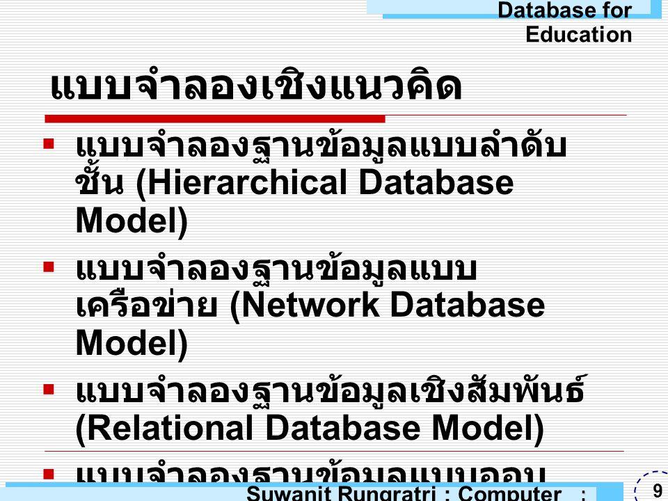 แบบจำลองฐานข้อมูลแบบลำดับ ชั้น (Hierarchical Database Model)  โครงสร้างของฐานข้อมูลเป็น ความสัมพันธ์แบบพ่อแม่ลูก คล้าย ต้นไม้ (Tree) กลับหัว  เรคอร์ดพ่อแม่มีเรคอร์ดลูกได้หลายเร คอร์ด แต่เรคอร์ดลูกมี เรคอร์ดพ่อแม่ ได้เพียงเรคอร์ดเดียว  แสดงความสัมพันธ์ระหว่างเอนทิตีโดย การใช้พอยน์เตอร์ (Pointer) Suwanit Rungratri : Computer Education : ARU 10 Database for Education