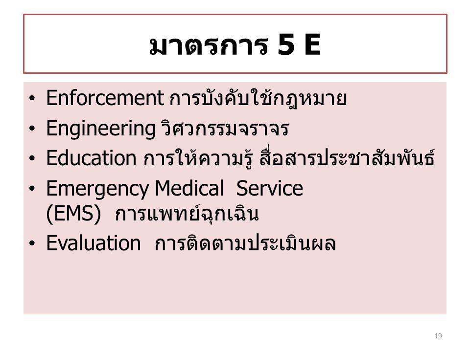 มาตรการ 5 E Enforcement การบังคับใช้กฎหมาย Engineering วิศวกรรมจราจร Education การให้ความรู้ สื่อสารประชาสัมพันธ์ Emergency Medical Service (EMS) การแ