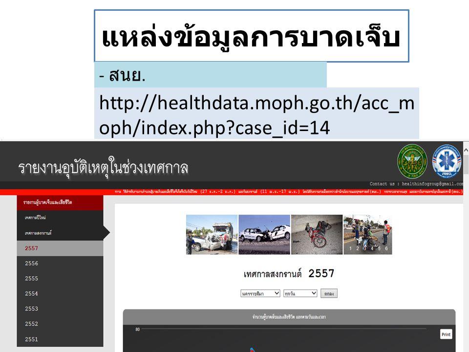 แหล่งข้อมูลการบาดเจ็บ - สนย. http://healthdata.moph.go.th/acc_m oph/index.php?case_id=14
