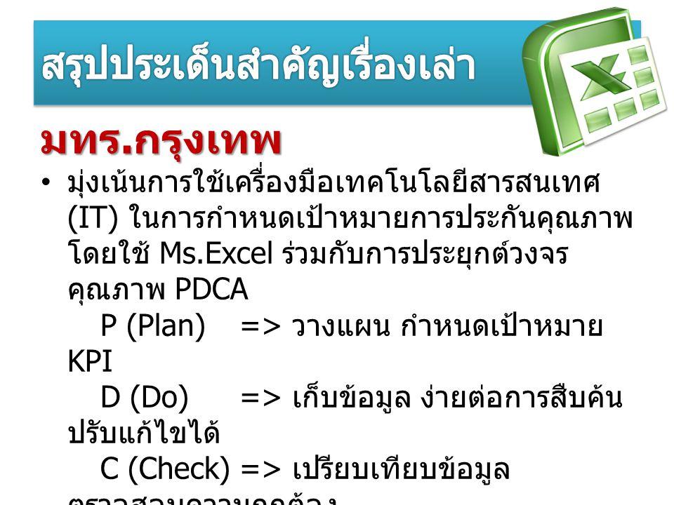 มทร. กรุงเทพ มุ่งเน้นการใช้เครื่องมือเทคโนโลยีสารสนเทศ (IT) ในการกำหนดเป้าหมายการประกันคุณภาพ โดยใช้ Ms.Excel ร่วมกับการประยุกต์วงจร คุณภาพ PDCA P (Pl