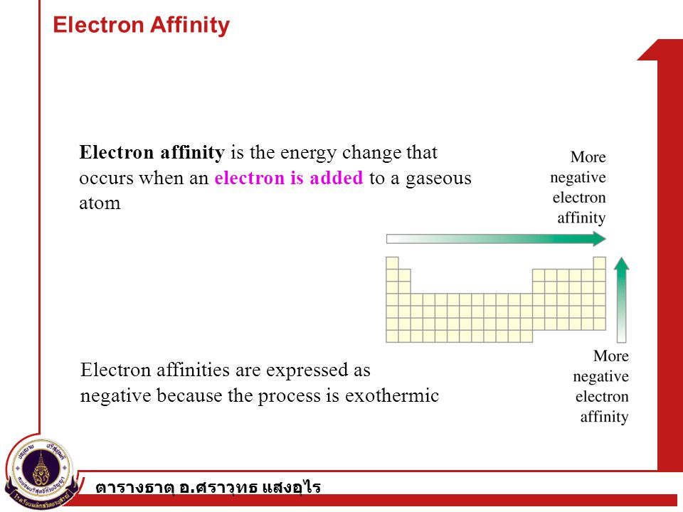 ตารางธาตุ อ. ศราวุทธ แสงอุไร Electron Affinity Electron affinity is the energy change that occurs when an electron is added to a gaseous atom Electron