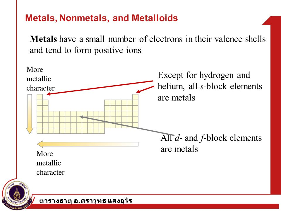 ตารางธาตุ อ. ศราวุทธ แสงอุไร Metals, Nonmetals, and Metalloids Metals have a small number of electrons in their valence shells and tend to form positi