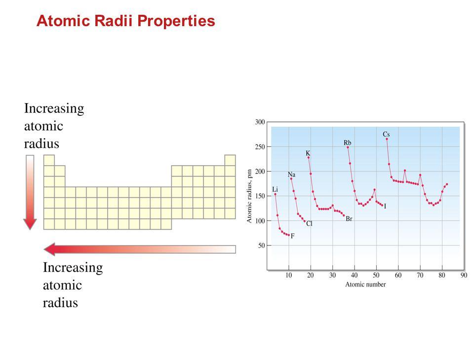 ตารางธาตุ อ. ศราวุทธ แสงอุไร Atomic Radii Properties