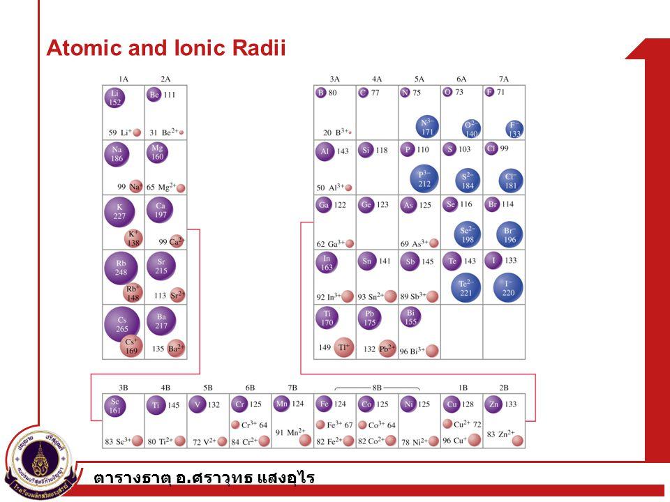 ตารางธาตุ อ. ศราวุทธ แสงอุไร Atomic and Ionic Radii