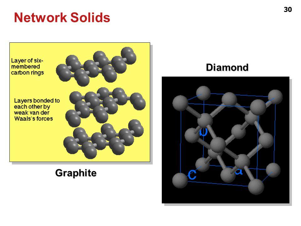 พันธะเคมี อ. ศราวุทธ แสงอุไร Diamond Graphite 30 Network Solids