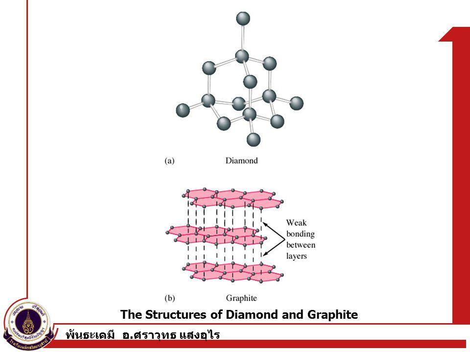 พันธะเคมี อ. ศราวุทธ แสงอุไร The Structures of Diamond and Graphite