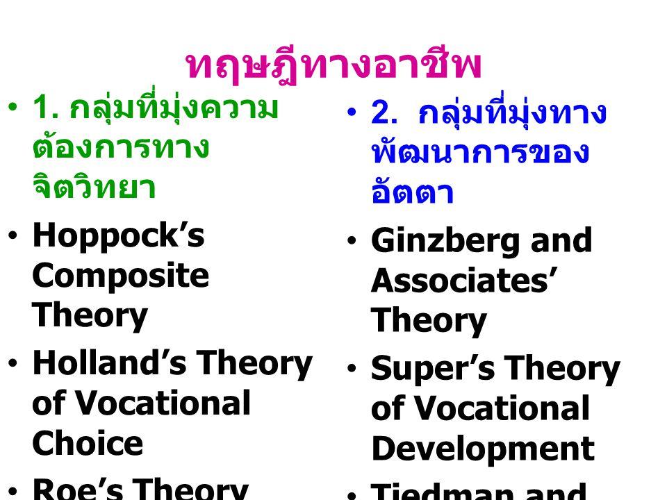 ทฤษฎีทางอาชีพ 1. กลุ่มที่มุ่งความ ต้องการทาง จิตวิทยา Hoppock's Composite Theory Holland's Theory of Vocational Choice Roe's Theory 2. กลุ่มที่มุ่งทาง