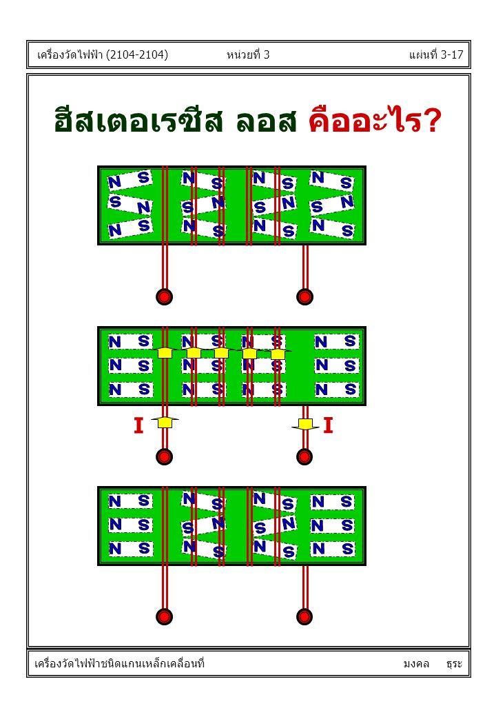 ฮีสเตอเรซีส ลอส คืออะไร ? แผ่นที่ 3-17หน่วยที่ 3 เครื่องวัดไฟฟ้า (2104-2104) เครื่องวัดไฟฟ้าชนิดแกนเหล็กเคลื่อนที่ มงคล ธุระ I I
