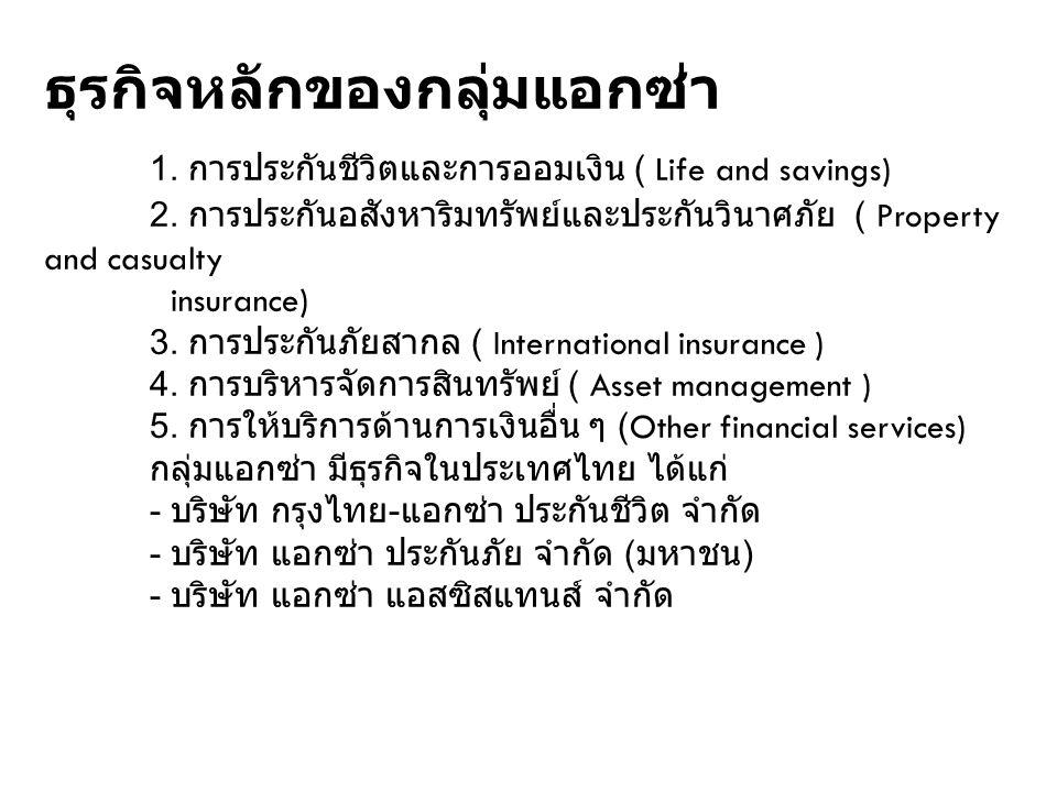 ธุรกิจหลักของกลุ่มแอกซ่า 1. การประกันชีวิตและการออมเงิน ( Life and savings) 2. การประกันอสังหาริมทรัพย์และประกันวินาศภัย ( Property and casualty insur