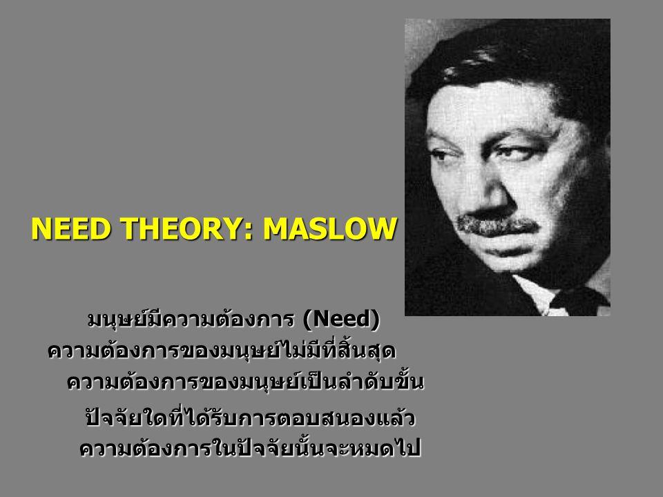 ความต้องการของมนุษย์ไม่มีที่สิ้นสุด ปัจจัยใดที่ได้รับการตอบสนองแล้ว ความต้องการในปัจจัยนั้นจะหมดไป มนุษย์มีความต้องการ (Need) ความต้องการของมนุษย์เป็นลำดับขั้น NEED THEORY: MASLOW