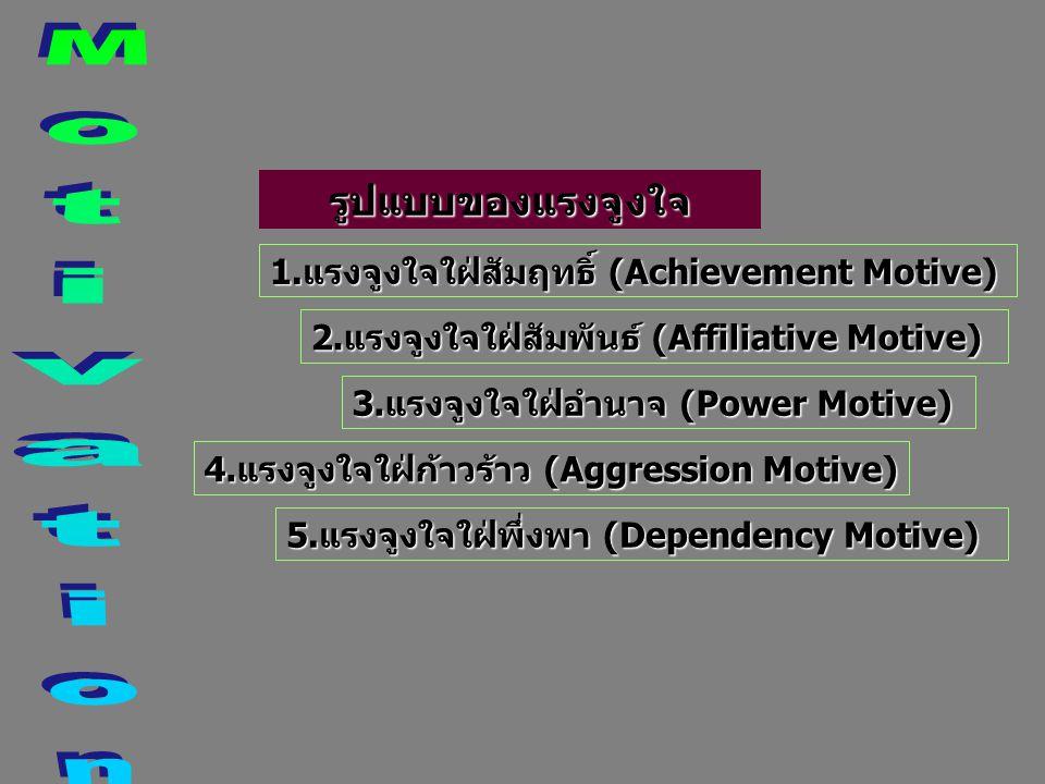 1.แรงจูงใจใฝ่สัมฤทธิ์ (Achievement Motive) 2.แรงจูงใจใฝ่สัมพันธ์ (Affiliative Motive) 3.แรงจูงใจใฝ่อำนาจ (Power Motive) 4.แรงจูงใจใฝ่ก้าวร้าว (Aggress