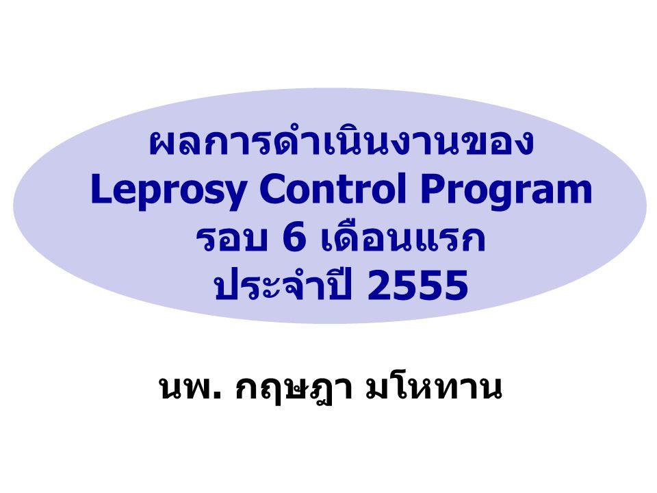 ผลการดำเนินงานของ Leprosy Control Program รอบ 6 เดือนแรก ประจำปี 2555 นพ. กฤษฎา มโหทาน